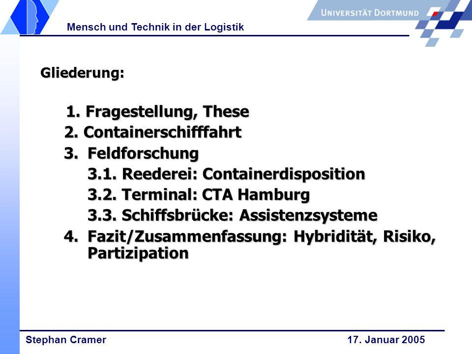 Stephan Cramer 17. Januar 2005 Mensch und Technik in der Logistik Gliederung: 1. Fragestellung, These 2. Containerschifffahrt 3. Feldforschung 3.1. Re