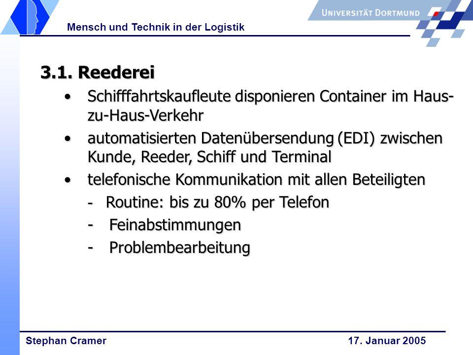 Stephan Cramer 17. Januar 2005 Mensch und Technik in der Logistik 3.1. Reederei Schifffahrtskaufleute disponieren Container im Haus- zu-Haus-VerkehrSc
