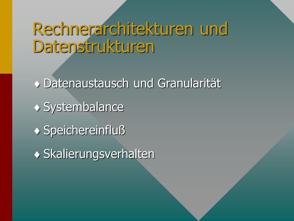 Skalierungsanalyse t(p,n) = n³ + n² + (p-1) Konstante Rechenzeit pro Zeitschritt: t(p,n) = const