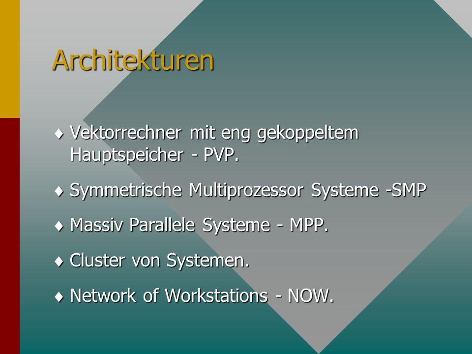 Datenaustausch PVP PVP SMP SMP MPP MPP Cluster Cluster NOW NOW 10 100 1000 10000 >100000 Zeiten für Datenaustausch in Prozessorzyklen Zeiten für Datenaustausch in Prozessorzyklen