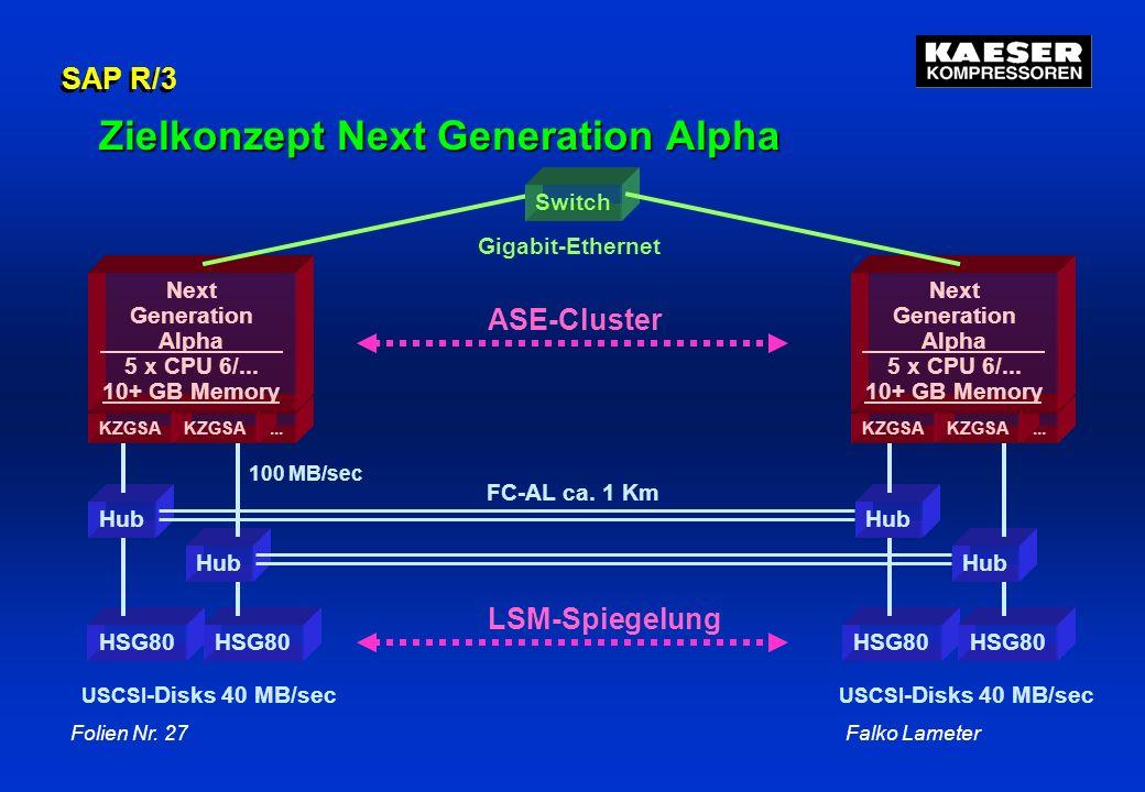 Folien Nr.27Falko Lameter SAP R/3 HSG80 Hub Zielkonzept Next Generation Alpha KZGSA...