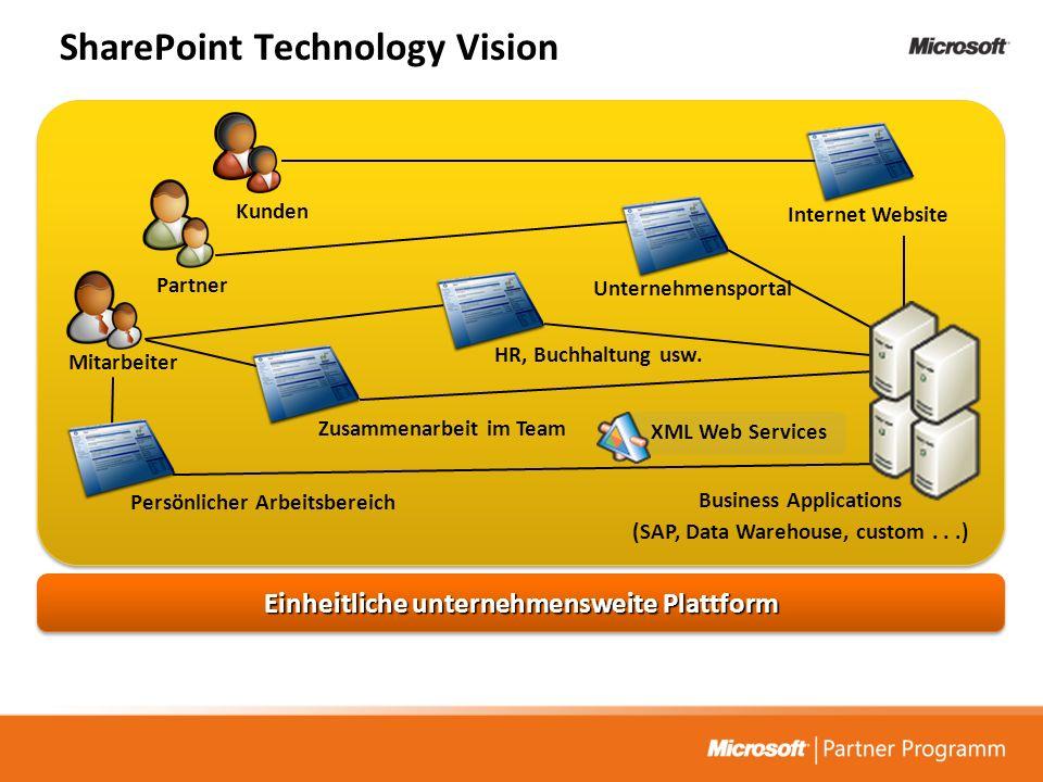 Mitarbeiter Kunden Partner SharePoint Technology Vision Einheitliche unternehmensweite Plattform XML Web Services HR, Buchhaltung usw. Zusammenarbeit