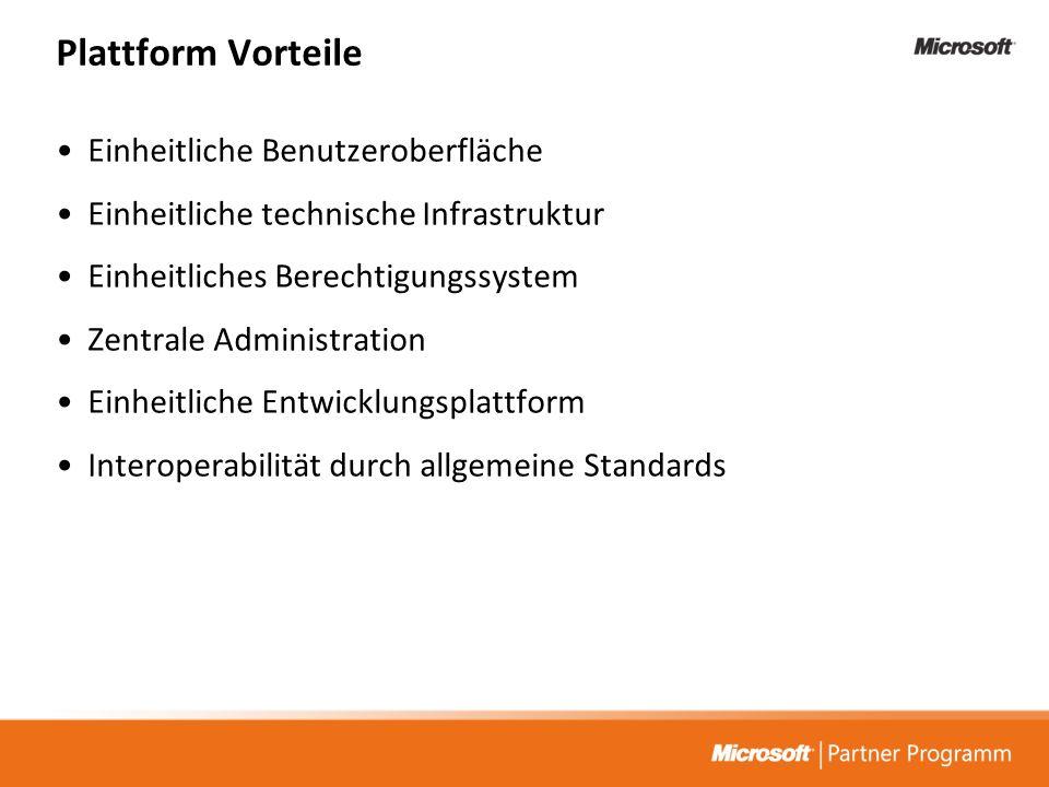 Plattform Vorteile Einheitliche Benutzeroberfläche Einheitliche technische Infrastruktur Einheitliches Berechtigungssystem Zentrale Administration Einheitliche Entwicklungsplattform Interoperabilität durch allgemeine Standards