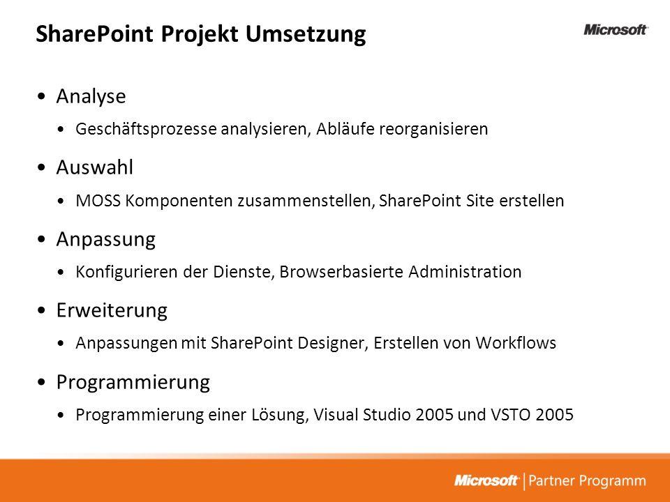 SharePoint Projekt Umsetzung Analyse Geschäftsprozesse analysieren, Abläufe reorganisieren Auswahl MOSS Komponenten zusammenstellen, SharePoint Site e