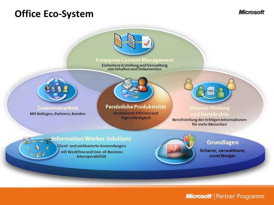 Office Eco-System Wissens-Findung und Verständnis Bereitstellung der richtigen Informationen für mehr Menschen Enterprise Content Management Einfacher