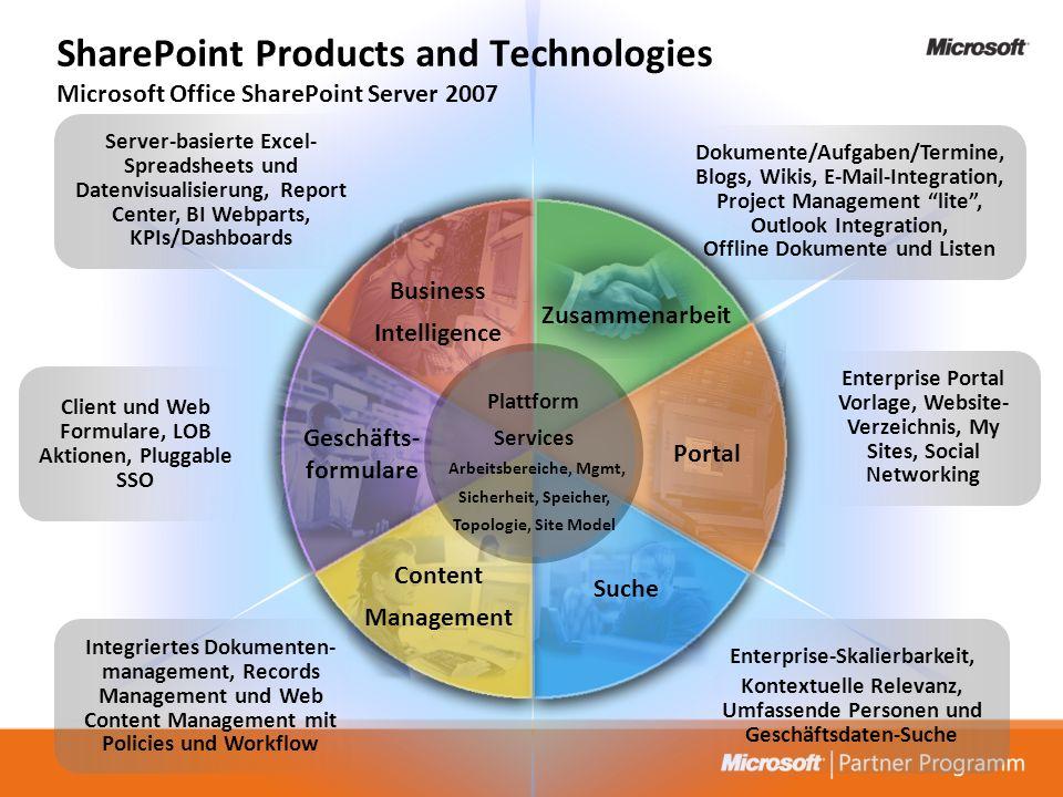 Business Intelligence SharePoint Products and Technologies Microsoft Office SharePoint Server 2007 Zusammenarbeit Suche Portal Geschäfts- formulare Pl