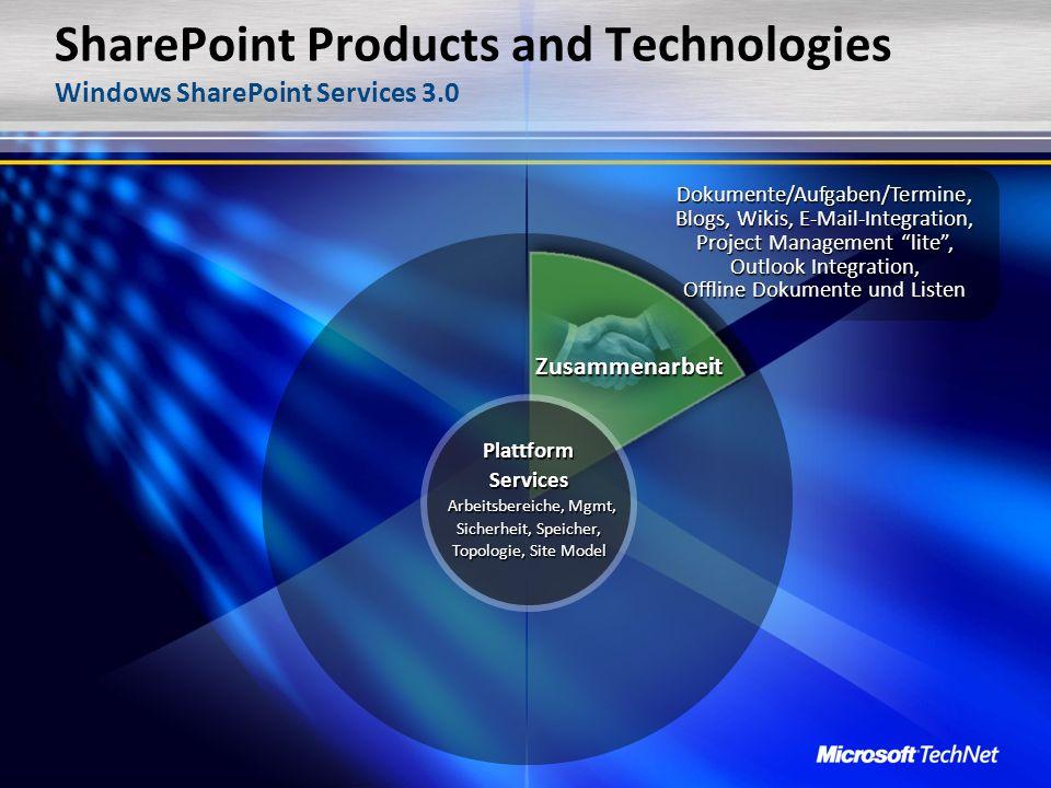 SharePoint Products and Technologies Windows SharePoint Services 3.0 Zusammenarbeit Plattform Services Arbeitsbereiche, Mgmt, Sicherheit, Speicher, To