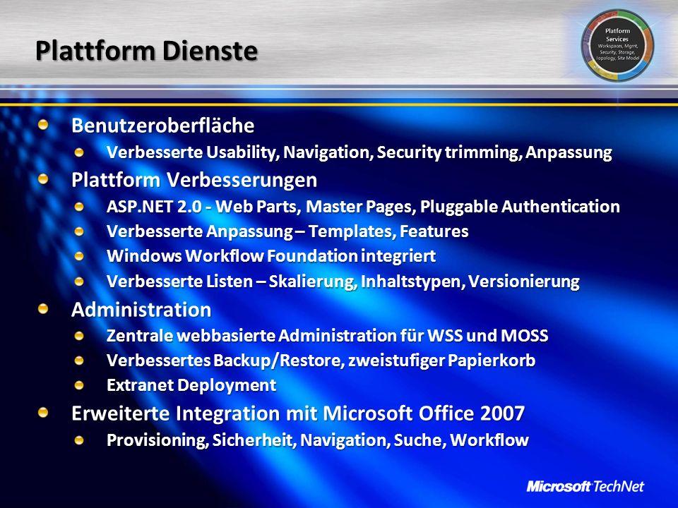 Plattform Dienste Benutzeroberfläche Verbesserte Usability, Navigation, Security trimming, Anpassung Plattform Verbesserungen ASP.NET 2.0 - Web Parts,