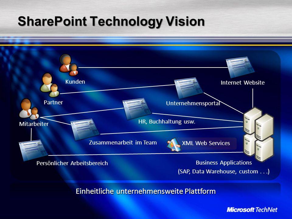 SharePoint Technology Vision Mitarbeiter Kunden Partner Einheitliche unternehmensweite Plattform XML Web Services HR, Buchhaltung usw. Zusammenarbeit