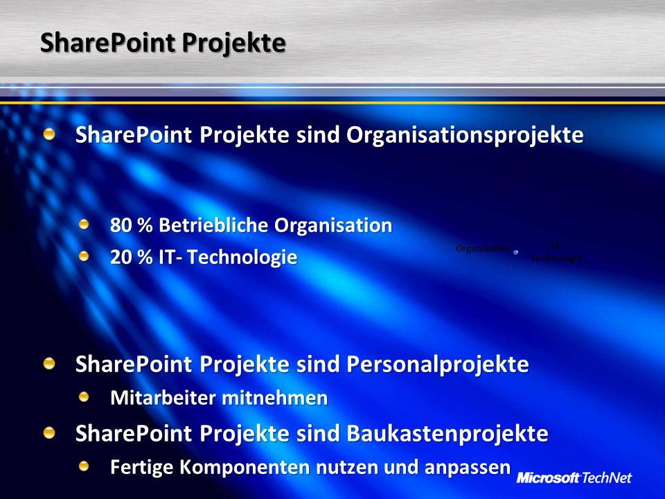 SharePoint Projekte SharePoint Projekte sind Organisationsprojekte 80 % Betriebliche Organisation 20 % IT- Technologie SharePoint Projekte sind Person