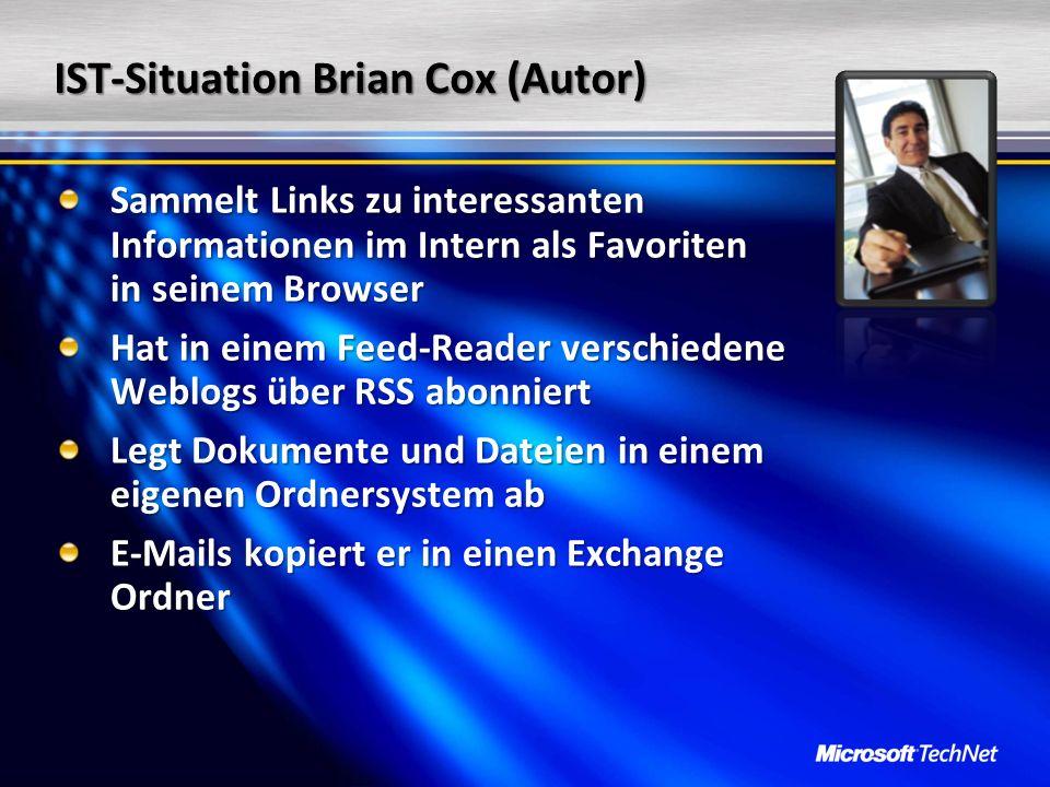 IST-Situation Brian Cox (Autor) Sammelt Links zu interessanten Informationen im Intern als Favoriten in seinem Browser Hat in einem Feed-Reader versch