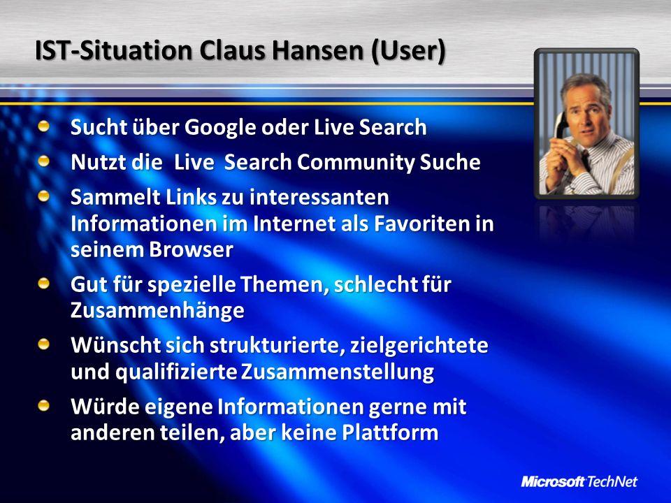 IST-Situation Claus Hansen (User) Sucht über Google oder Live Search Nutzt die Live Search Community Suche Sammelt Links zu interessanten Informatione