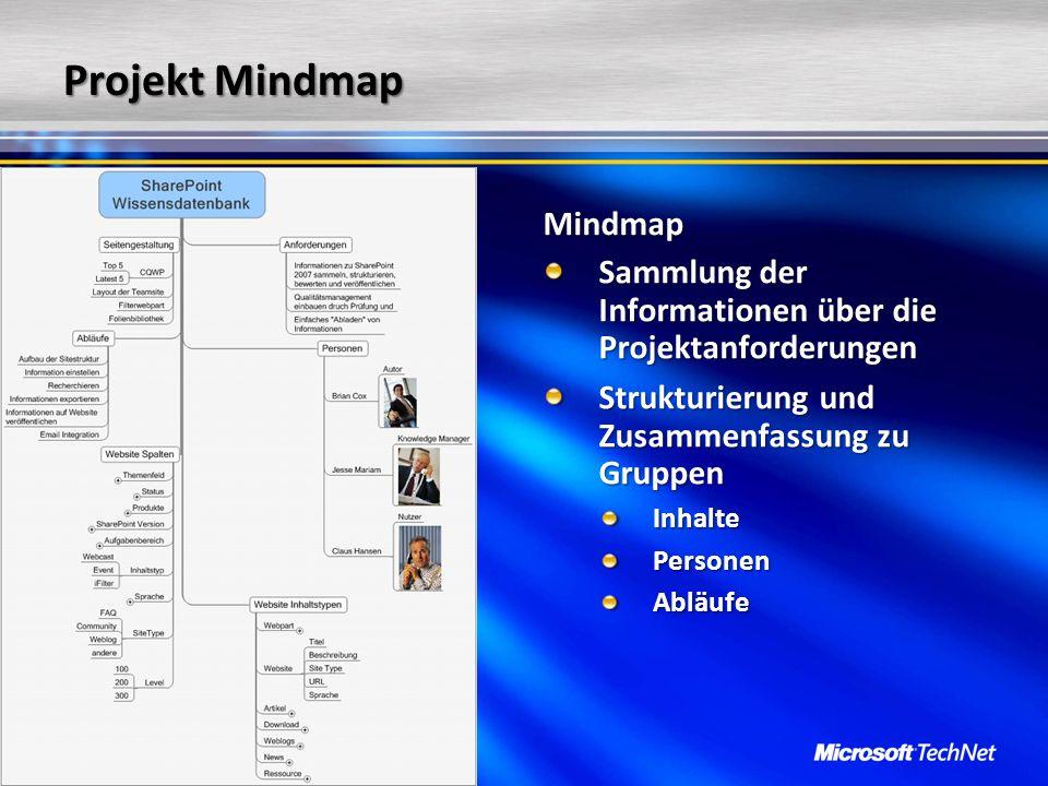 Projekt Mindmap Sammlung der Informationen über die Projektanforderungen Strukturierung und Zusammenfassung zu Gruppen InhaltePersonenAbläufe Mindmap