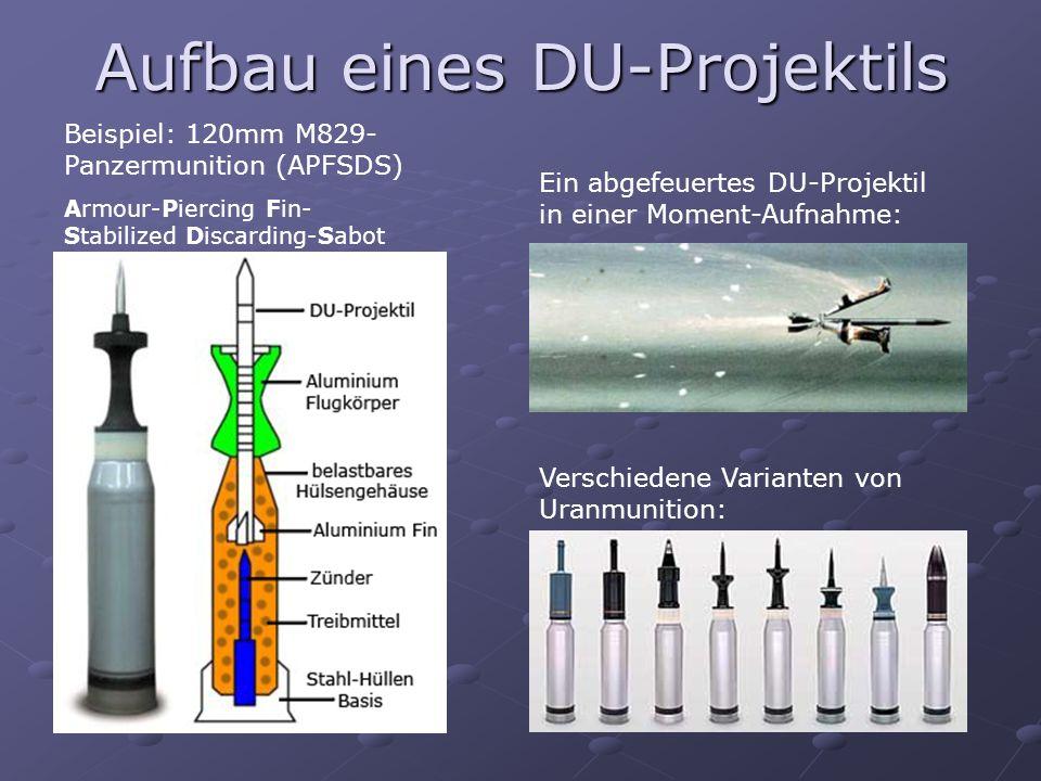 Funktion von Uranmunition Durch die hohe Dichte von Uran, erreicht ein DU- Projektil eine enorme Durchschlagskraft; daher: Einsatz von DU-Munition gegen gepanzerte Ziele (Fahrzeuge, Bunkeranlagen, etc…) Das Projektil verlässt mit dem Flugkörper die abgefeuerte Hülse.