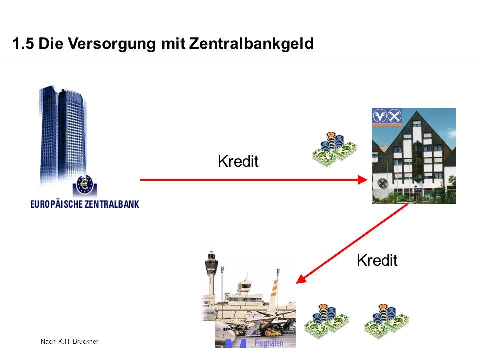ESZB EZB + nationale Zentralbanken der 25 EU - Staaten Das ESZB ist föderal aufgebaut und setzt sich aus den nationalen Zentralbanken der EU-Mitgliedstaaten und der Europäischen Zentralbank (EZB) zusammen.