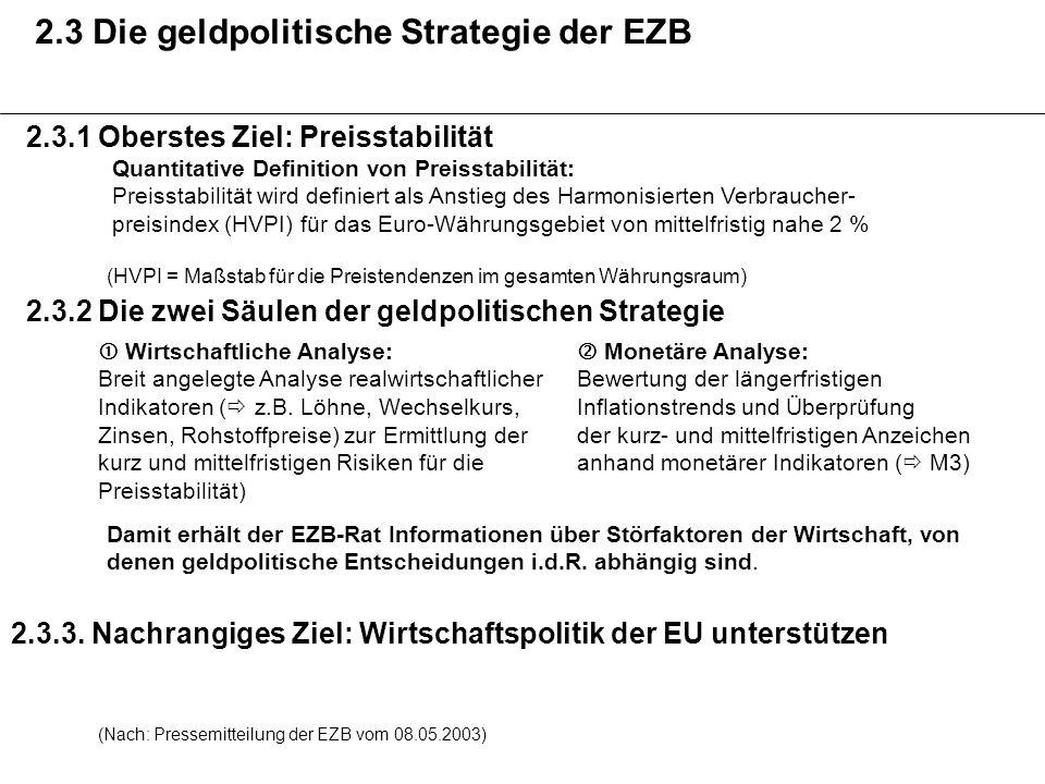 2.3 Die geldpolitische Strategie der EZB 2.3.2 Die zwei Säulen der geldpolitischen Strategie Monetäre Analyse: Bewertung der längerfristigen Inflationstrends und Überprüfung der kurz- und mittelfristigen Anzeichen anhand monetärer Indikatoren ( M3) Damit erhält der EZB-Rat Informationen über Störfaktoren der Wirtschaft, von denen geldpolitische Entscheidungen i.d.R.
