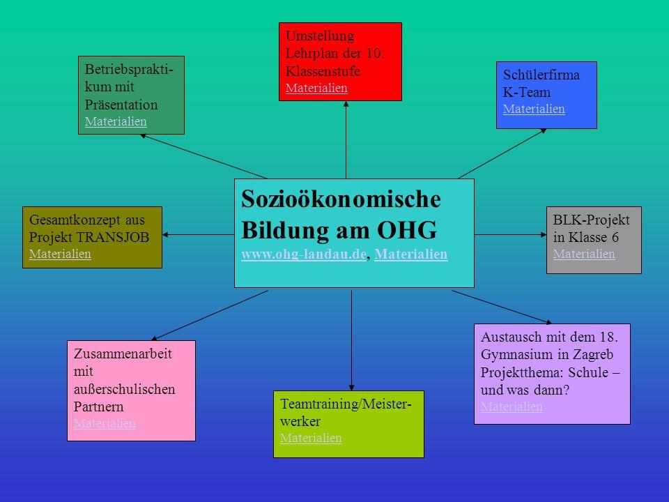 Sozioökonomische Bildung am OHG www.ohg-landau.dewww.ohg-landau.de, MaterialienMaterialien Betriebsprakti- kum mit Präsentation Materialien Umstellung