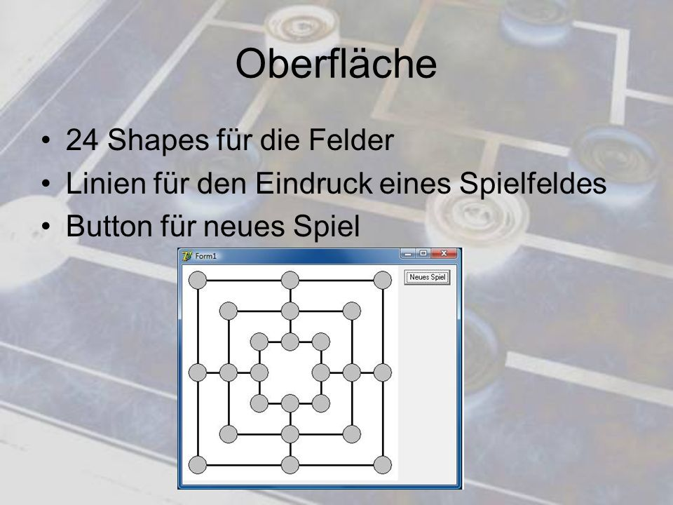 Oberfläche 24 Shapes für die Felder Linien für den Eindruck eines Spielfeldes Button für neues Spiel