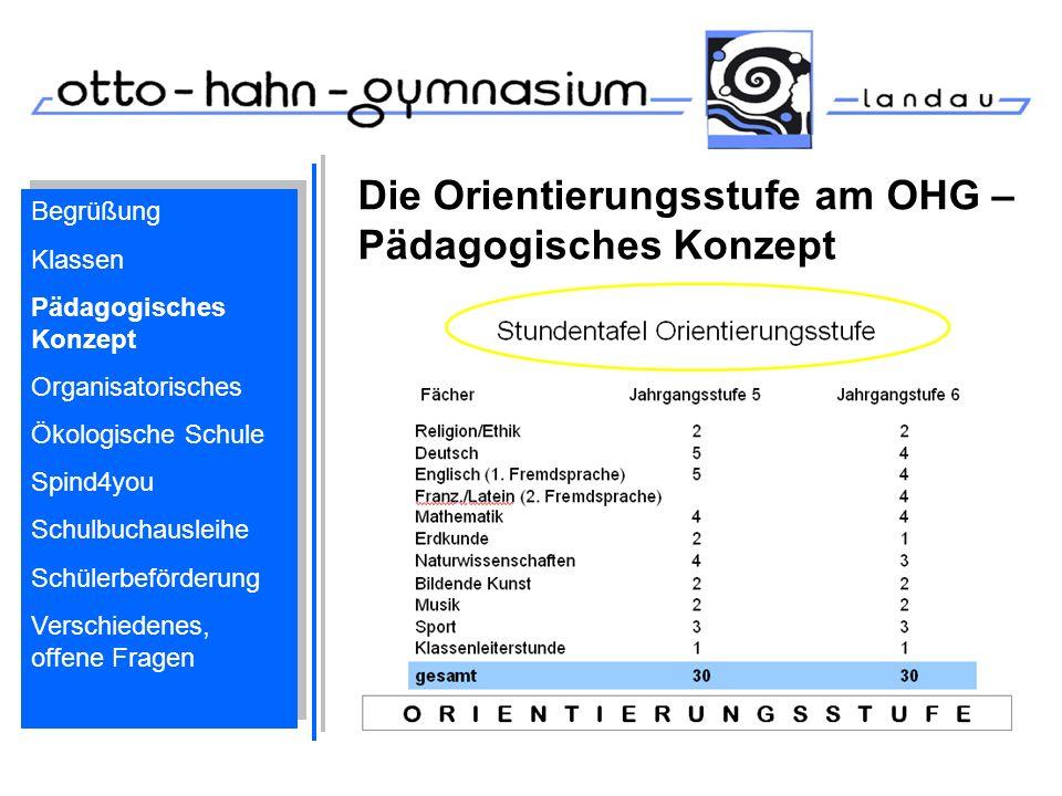 Die Orientierungsstufe am OHG – Pädagogisches Konzept Begrüßung Klassen Pädagogisches Konzept Organisatorisches Ökologische Schule Spind4you Schulbuch