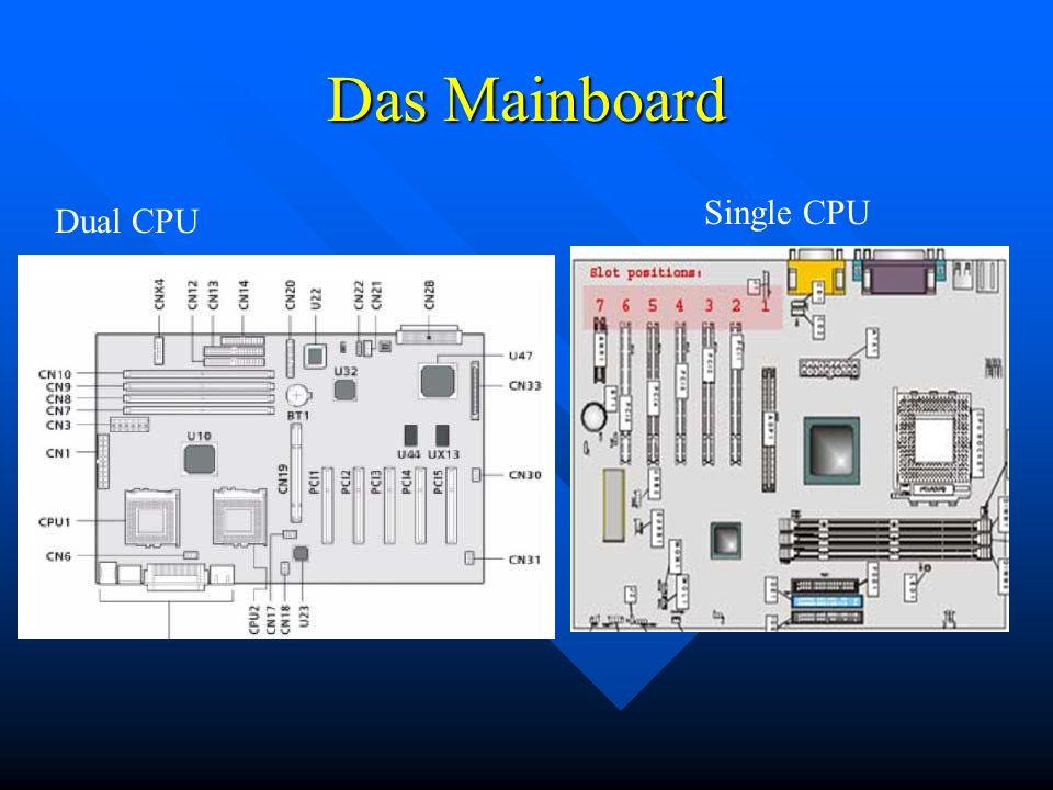 Das Mainboard Dual CPU Single CPU