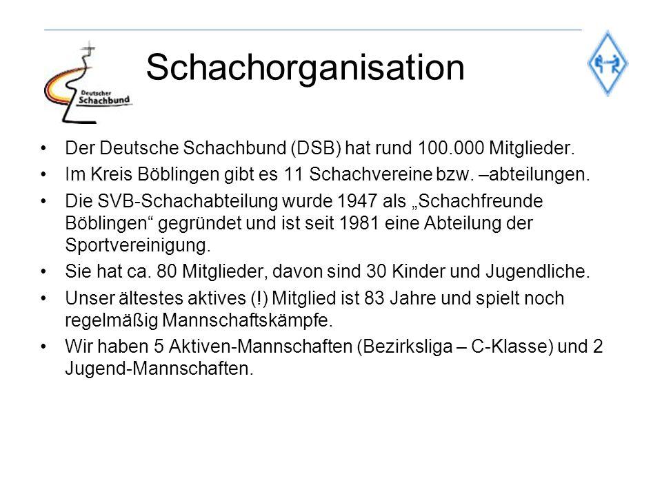Schachorganisation Der Deutsche Schachbund (DSB) hat rund 100.000 Mitglieder. Im Kreis Böblingen gibt es 11 Schachvereine bzw. –abteilungen. Die SVB-S