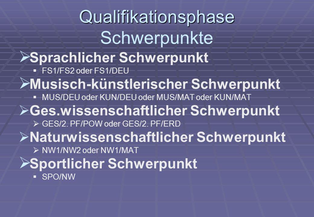 Qualifikationsphase Qualifikationsphase Schwerpunkte Sprachlicher Schwerpunkt FS1/FS2 oder FS1/DEU Musisch-künstlerischer Schwerpunkt MUS/DEU oder KUN/DEU oder MUS/MAT oder KUN/MAT Ges.wissenschaftlicher Schwerpunkt GES/2.
