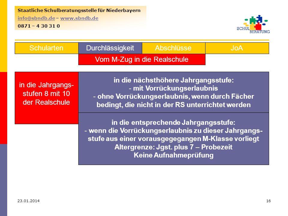 23.01.201416 Staatliche Schulberatungsstelle für Niederbayern info@sbndb.deinfo@sbndb.de – www.sbndb.dewww.sbndb.de 0871 – 4 30 31 0 SchulartenJoAAbschlüsseDurchlässigkeit Vom M-Zug in die Realschule in die Jahrgangs- stufen 8 mit 10 der Realschule in die nächsthöhere Jahrgangsstufe: - mit Vorrückungserlaubnis - ohne Vorrückungserlaubnis, wenn durch Fächer bedingt, die nicht in der RS unterrichtet werden in die entsprechende Jahrgangsstufe: - wenn die Vorrückungserlaubnis zu dieser Jahrgangs- stufe aus einer vorausgegegangen M-Klasse vorliegt Altergrenze: Jgst.