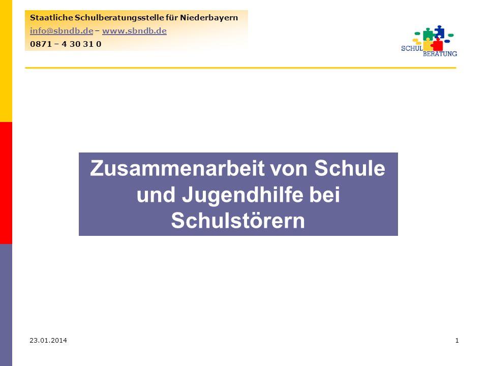 23.01.20141 Staatliche Schulberatungsstelle für Niederbayern info@sbndb.deinfo@sbndb.de – www.sbndb.dewww.sbndb.de 0871 – 4 30 31 0 Zusammenarbeit von