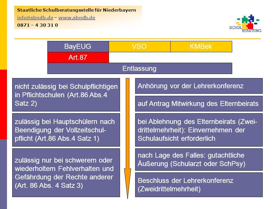 23.01.201410 Staatliche Schulberatungsstelle für Niederbayern info@sbndb.deinfo@sbndb.de – www.sbndb.dewww.sbndb.de 0871 – 4 30 31 0 VSOKMBekBayEUG Ar