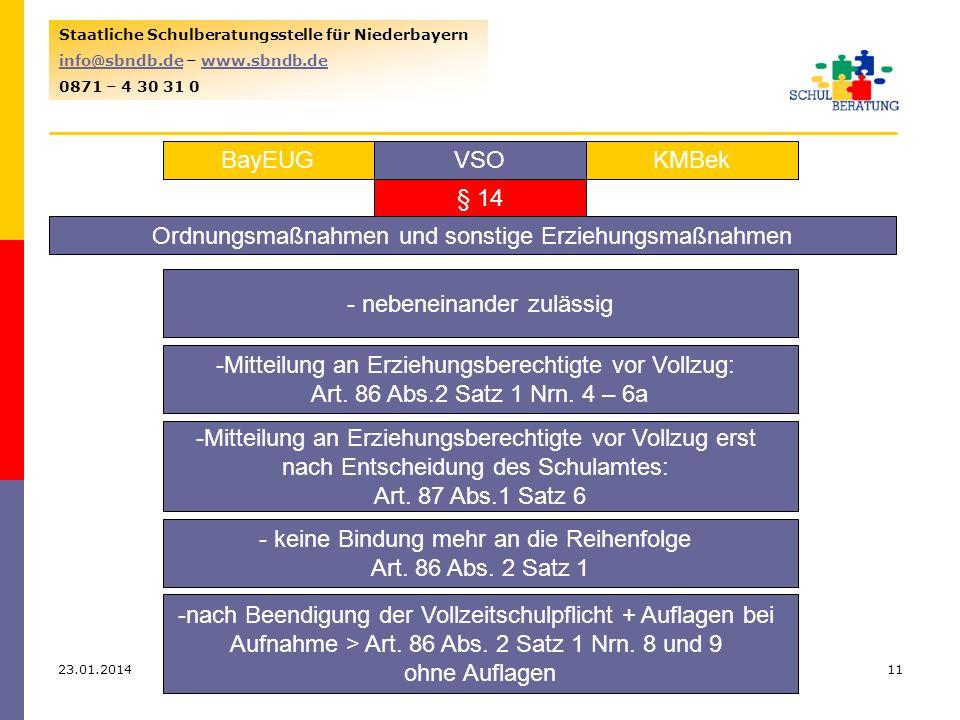 23.01.201411 Staatliche Schulberatungsstelle für Niederbayern info@sbndb.deinfo@sbndb.de – www.sbndb.dewww.sbndb.de 0871 – 4 30 31 0 VSOKMBekBayEUG §