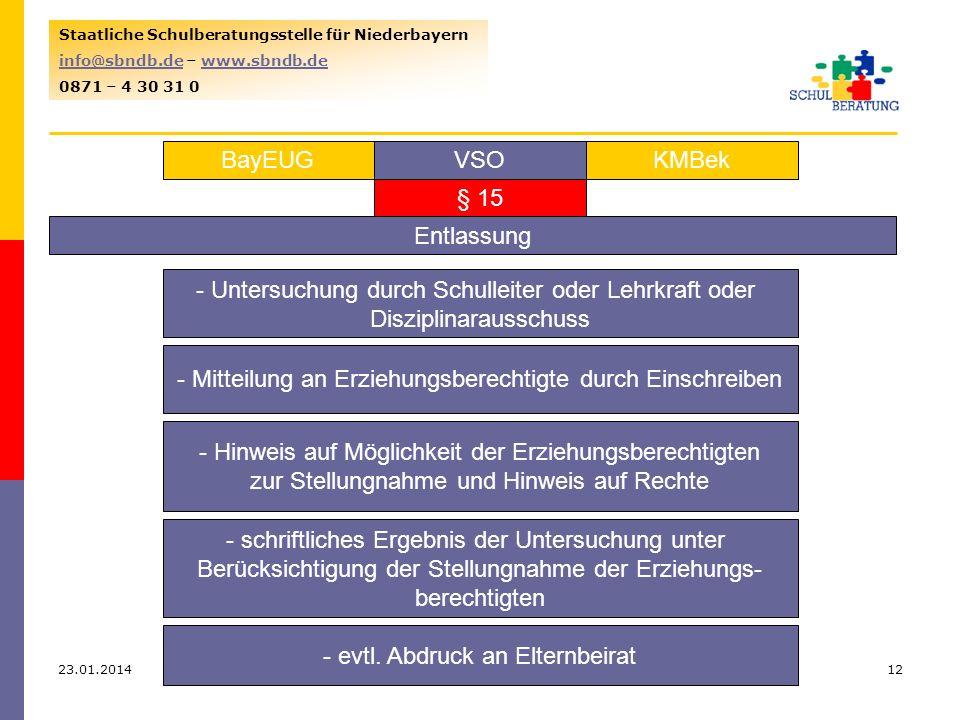 23.01.201412 Staatliche Schulberatungsstelle für Niederbayern info@sbndb.deinfo@sbndb.de – www.sbndb.dewww.sbndb.de 0871 – 4 30 31 0 VSOKMBekBayEUG §