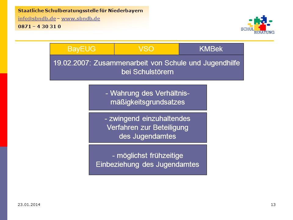 23.01.201413 Staatliche Schulberatungsstelle für Niederbayern info@sbndb.deinfo@sbndb.de – www.sbndb.dewww.sbndb.de 0871 – 4 30 31 0 VSOKMBekBayEUG 19