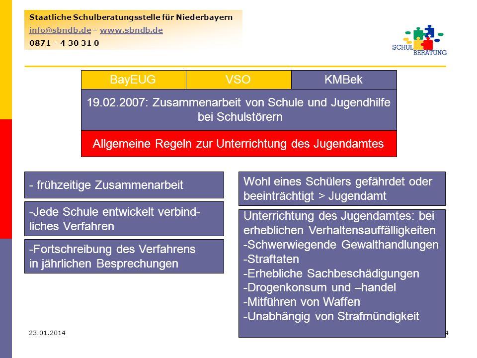23.01.201414 Staatliche Schulberatungsstelle für Niederbayern info@sbndb.deinfo@sbndb.de – www.sbndb.dewww.sbndb.de 0871 – 4 30 31 0 VSOKMBekBayEUG 19