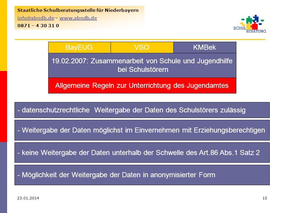 23.01.201415 Staatliche Schulberatungsstelle für Niederbayern info@sbndb.deinfo@sbndb.de – www.sbndb.dewww.sbndb.de 0871 – 4 30 31 0 VSOKMBekBayEUG 19