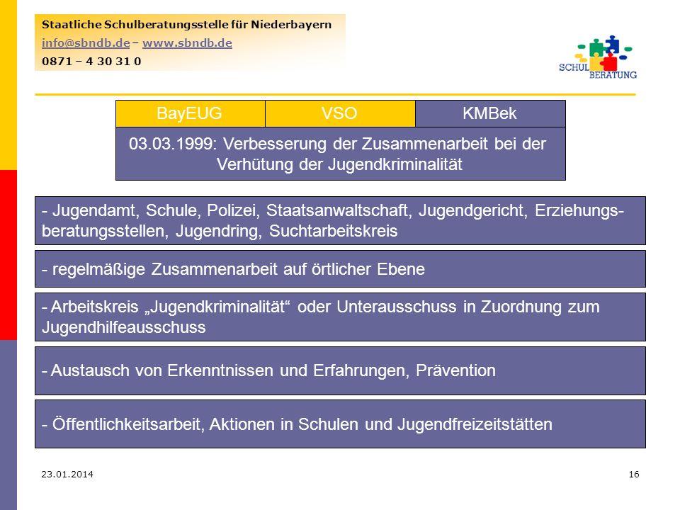 23.01.201416 Staatliche Schulberatungsstelle für Niederbayern info@sbndb.deinfo@sbndb.de – www.sbndb.dewww.sbndb.de 0871 – 4 30 31 0 VSOKMBekBayEUG 03