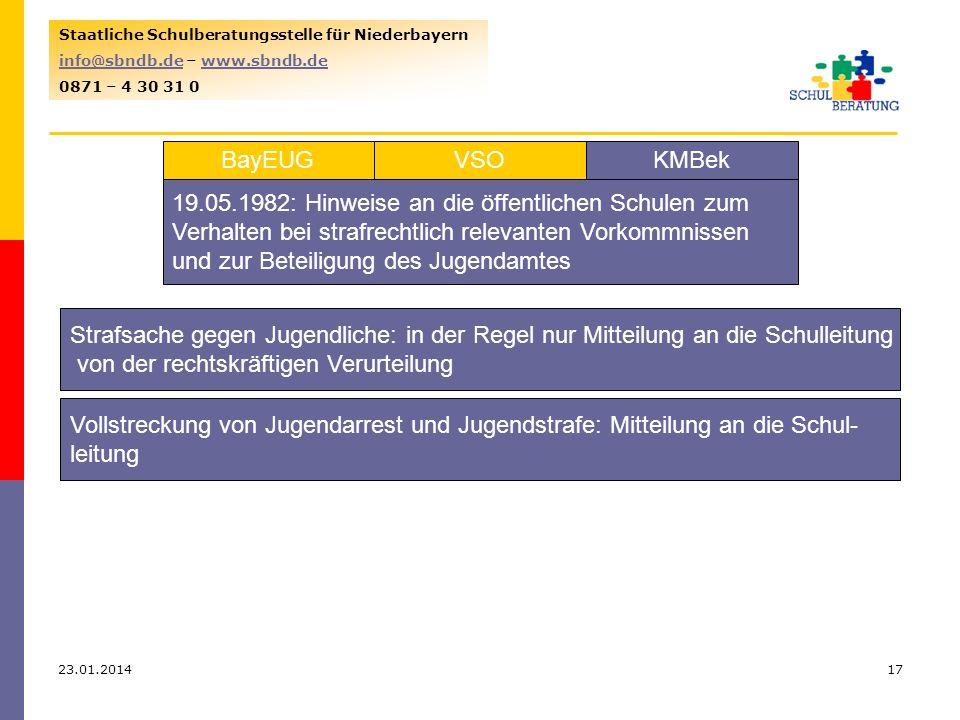 23.01.201417 Staatliche Schulberatungsstelle für Niederbayern info@sbndb.deinfo@sbndb.de – www.sbndb.dewww.sbndb.de 0871 – 4 30 31 0 VSOKMBekBayEUG 19