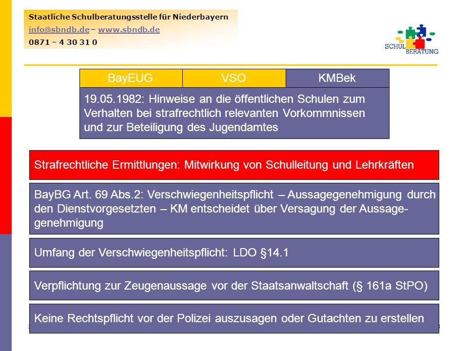 23.01.201418 Staatliche Schulberatungsstelle für Niederbayern info@sbndb.deinfo@sbndb.de – www.sbndb.dewww.sbndb.de 0871 – 4 30 31 0 VSOKMBekBayEUG 19