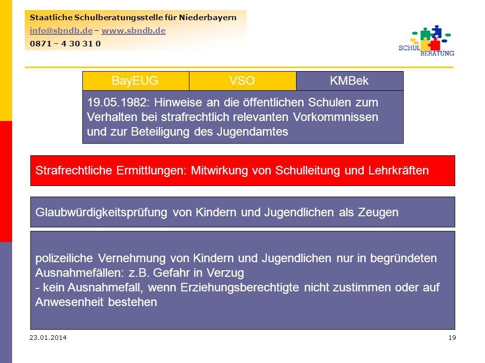 23.01.201419 Staatliche Schulberatungsstelle für Niederbayern info@sbndb.deinfo@sbndb.de – www.sbndb.dewww.sbndb.de 0871 – 4 30 31 0 VSOKMBekBayEUG 19