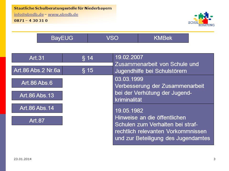 23.01.201424 Staatliche Schulberatungsstelle für Niederbayern info@sbndb.deinfo@sbndb.de – www.sbndb.dewww.sbndb.de 0871 – 4 30 31 0 VSOKMBekBayEUG
