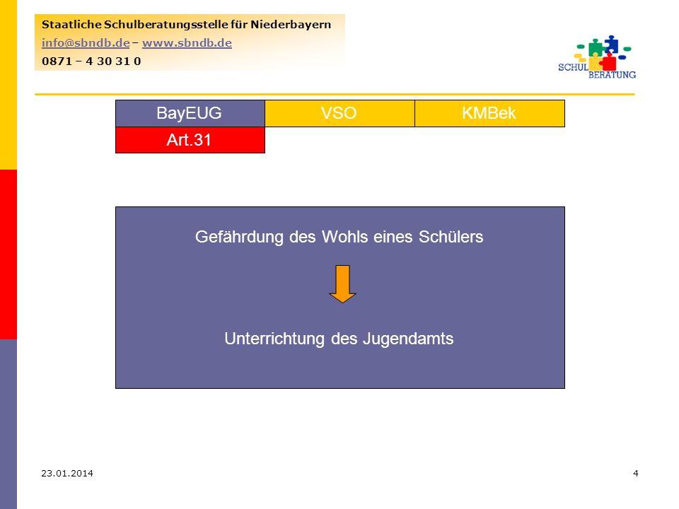 23.01.20145 Staatliche Schulberatungsstelle für Niederbayern info@sbndb.deinfo@sbndb.de – www.sbndb.dewww.sbndb.de 0871 – 4 30 31 0 VSOKMBekBayEUG Art.86 Abs.2 Nr.6a Unterrichtsausschluss länger als 4 Wochen (bis zum Ende des Schuljahres möglich) schweres oder wiederholtes Fehlverhalten – ab 7.