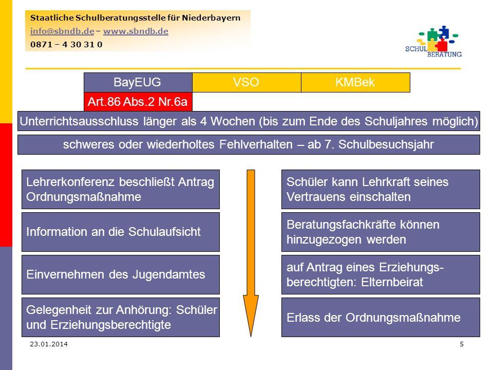 23.01.20145 Staatliche Schulberatungsstelle für Niederbayern info@sbndb.deinfo@sbndb.de – www.sbndb.dewww.sbndb.de 0871 – 4 30 31 0 VSOKMBekBayEUG Art