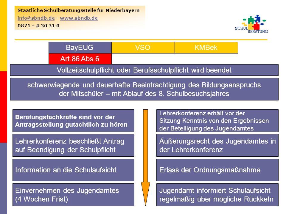 23.01.20146 Staatliche Schulberatungsstelle für Niederbayern info@sbndb.deinfo@sbndb.de – www.sbndb.dewww.sbndb.de 0871 – 4 30 31 0 VSOKMBekBayEUG Art