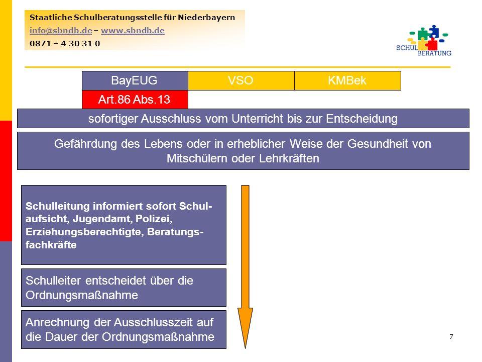 23.01.20147 Staatliche Schulberatungsstelle für Niederbayern info@sbndb.deinfo@sbndb.de – www.sbndb.dewww.sbndb.de 0871 – 4 30 31 0 VSOKMBekBayEUG Art