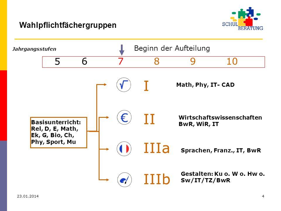 23.01.20144 I II IIIa IIIb Math, Phy, IT- CAD Wirtschaftswissenschaften BwR, WiR, IT Sprachen, Franz., IT, BwR Gestalten: Ku o.