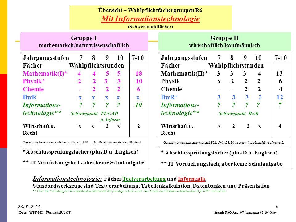 23.01.20146 Datei: WPF/I/II – Übersicht R(6) IT Stand: RSO Aug.