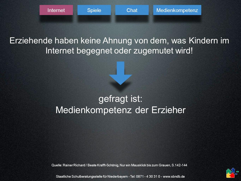 Staatliche Schulberatungsstelle für Niederbayern - Tel: 0871 - 4 30 31 0 - www.sbndb.de Erziehende haben keine Ahnung von dem, was Kindern im Internet