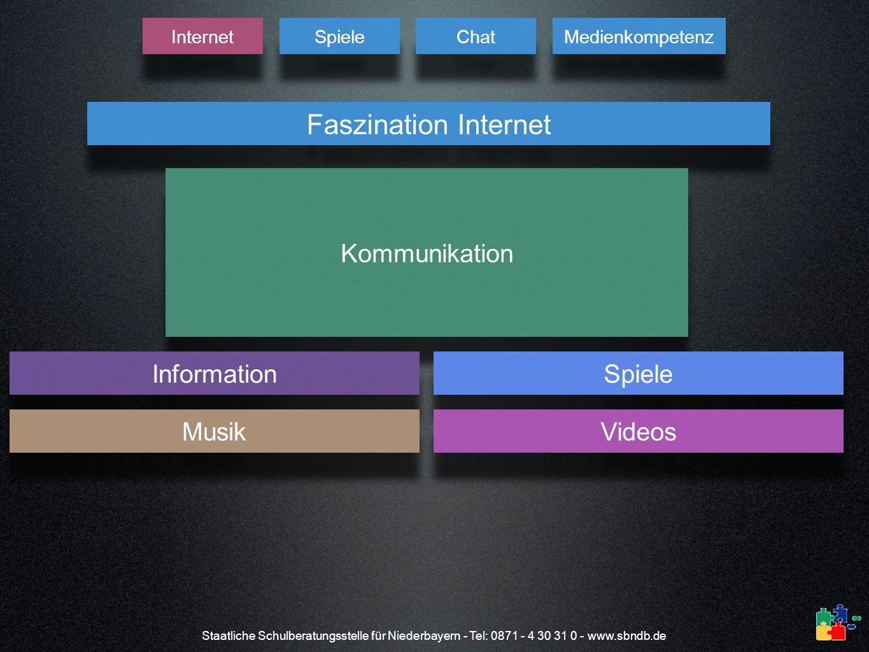 Staatliche Schulberatungsstelle für Niederbayern - Tel: 0871 - 4 30 31 0 - www.sbndb.de Faszination Internet Kommunikation Information Spiele Musik Vi