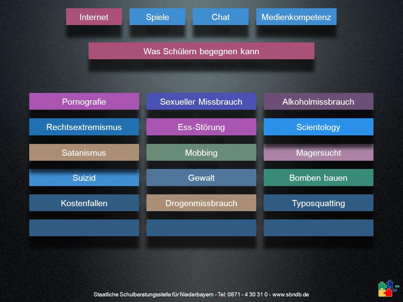 Staatliche Schulberatungsstelle für Niederbayern - Tel: 0871 - 4 30 31 0 - www.sbndb.de Suizid Magersucht Alkoholmissbrauch Pornografie Sexueller Miss