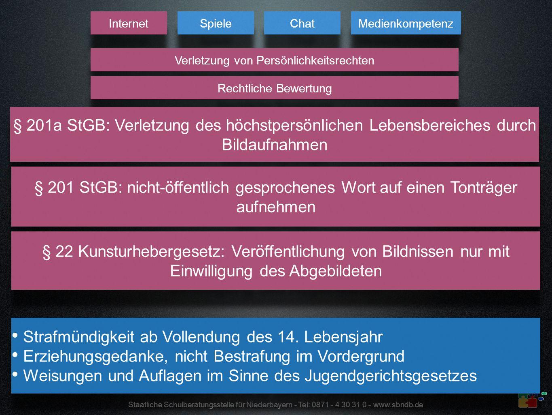 Staatliche Schulberatungsstelle für Niederbayern - Tel: 0871 - 4 30 31 0 - www.sbndb.de Internet Spiele Chat Medienkompetenz Verletzung von Persönlich