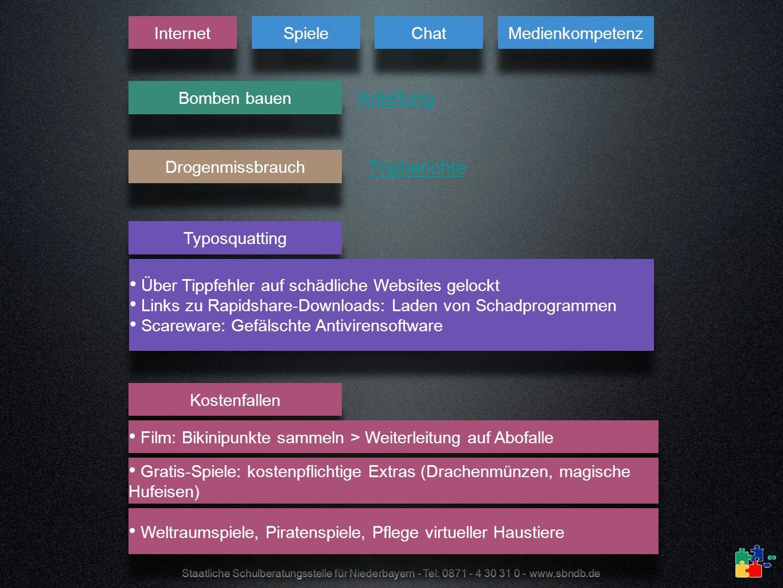 Staatliche Schulberatungsstelle für Niederbayern - Tel: 0871 - 4 30 31 0 - www.sbndb.de Anleitung Bomben bauen Drogenmissbrauch Tripberichte Internet
